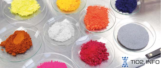 How to select and optimize Titanium Dioxide?